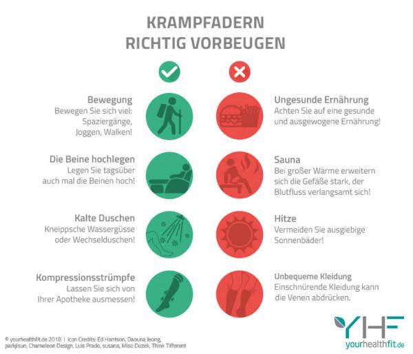 Infografik-Krampfadern-vorbeugen