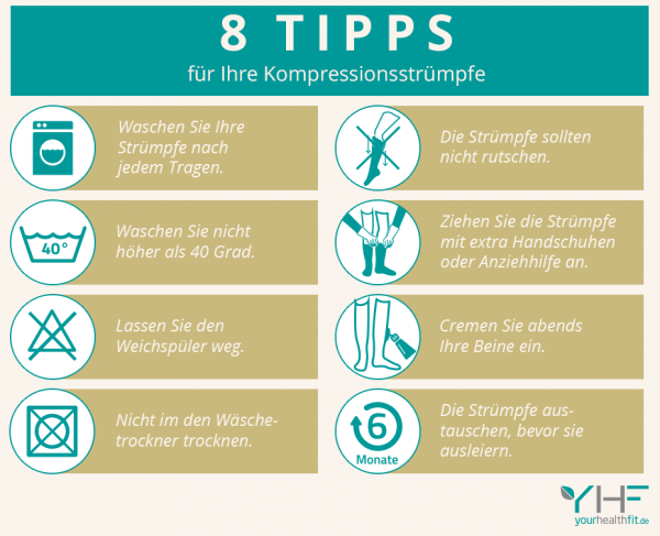 8Tipps-Kompression